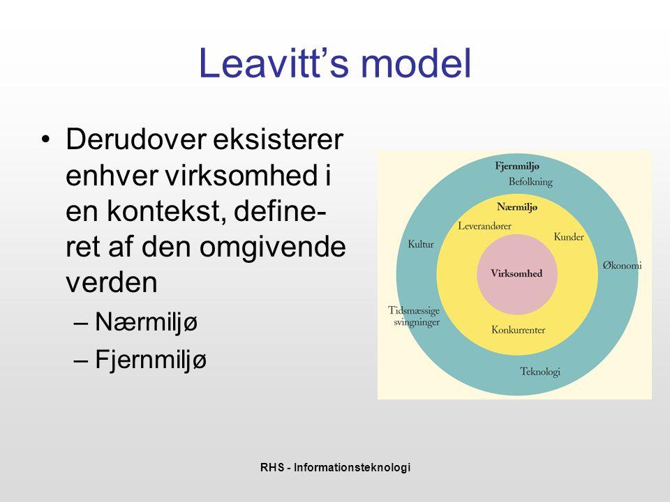 RHS - Informationsteknologi Leavitt's model •Derudover eksisterer enhver virksomhed i en kontekst, define- ret af den omgivende verden –Nærmiljø –Fjernmiljø