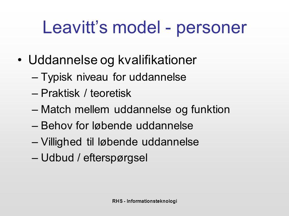 RHS - Informationsteknologi Leavitt's model - personer •Holdninger og motivation –Hvorfor kommer jeg på arbejde….