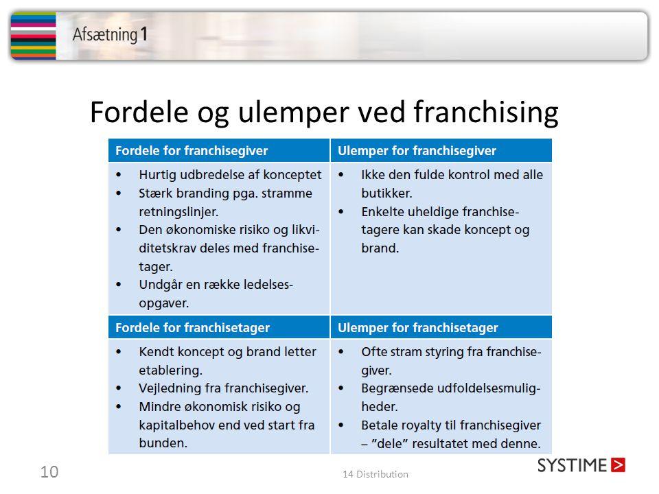 Fordele og ulemper ved franchising 10 14 Distribution