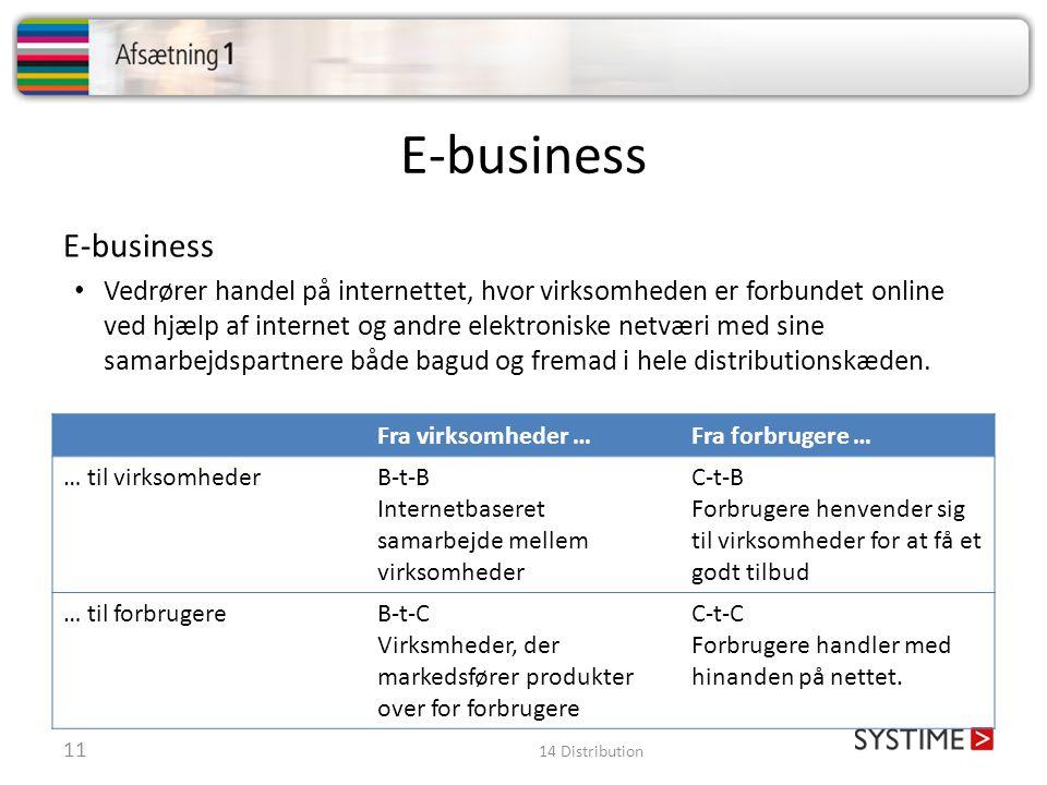 E-business • Vedrører handel på internettet, hvor virksomheden er forbundet online ved hjælp af internet og andre elektroniske netværi med sine samarbejdspartnere både bagud og fremad i hele distributionskæden.