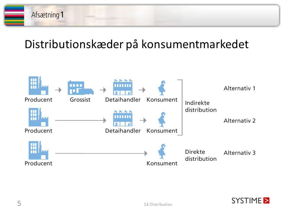 Kontakter i distributionsleddene 6 14 Distribution