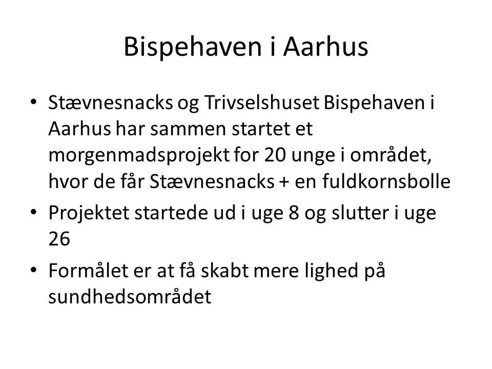 Bispehaven i Aarhus • Stævnesnacks og Trivselshuset Bispehaven i Aarhus har sammen startet et morgenmadsprojekt for 20 unge i området, hvor de får Stævnesnacks + en fuldkornsbolle • Projektet startede ud i uge 8 og slutter i uge 26 • Formålet er at få skabt mere lighed på sundhedsområdet