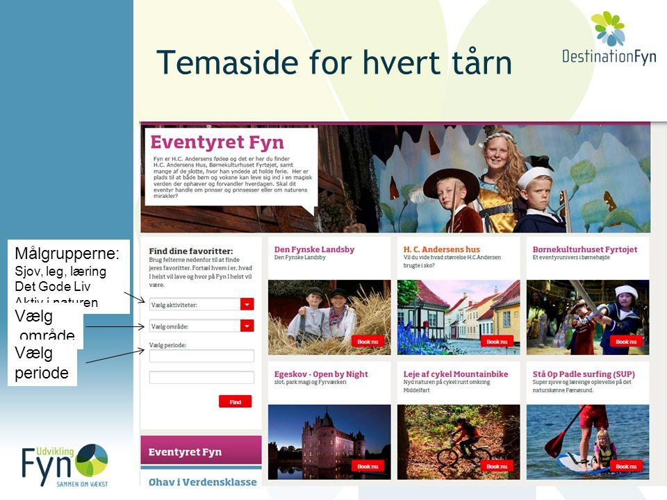 Temaside for hvert tårn Målgrupperne: Sjov, leg, læring Det Gode Liv Aktiv i naturen Vælg område Vælg periode