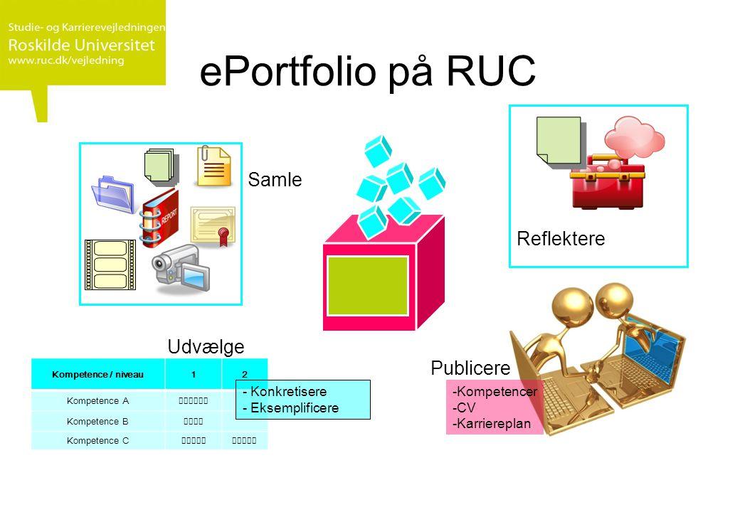 ePortfolio på RUC Kompetence / niveau12 Kompetence A  Kompetence B  Kompetence C  Samle Udvælge Reflektere Publicere -Kompetencer -CV -Karriereplan - Konkretisere - Eksemplificere