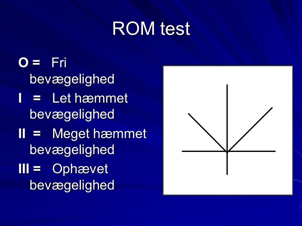 ROM test O = Fri bevægelighed I = Let hæmmet bevægelighed II = Meget hæmmet bevægelighed III = Ophævet bevægelighed
