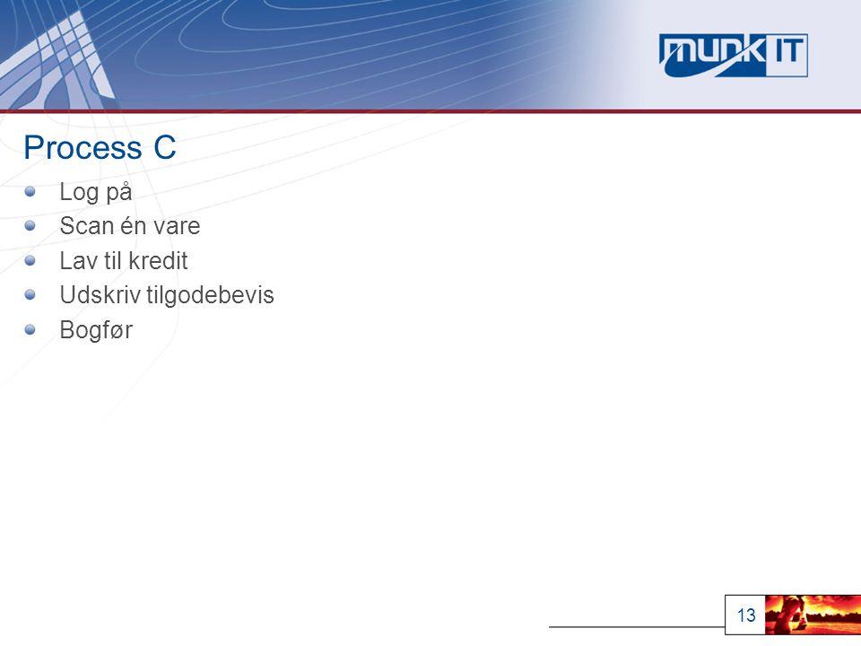 13 Process C Log på Scan én vare Lav til kredit Udskriv tilgodebevis Bogfør