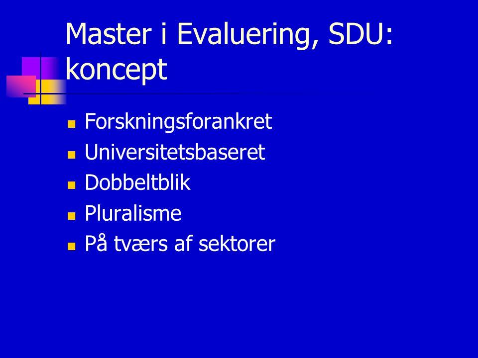 Master i Evaluering, SDU: koncept  Forskningsforankret  Universitetsbaseret  Dobbeltblik  Pluralisme  På tværs af sektorer