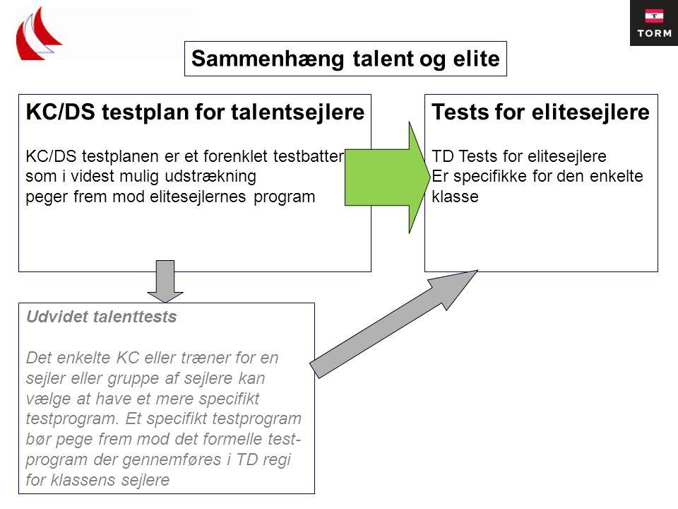 Sammenhæng talent og elite KC/DS testplan for talentsejlere KC/DS testplanen er et forenklet testbatteri som i videst mulig udstrækning peger frem mod elitesejlernes program Udvidet talenttests Det enkelte KC eller træner for en sejler eller gruppe af sejlere kan vælge at have et mere specifikt testprogram.