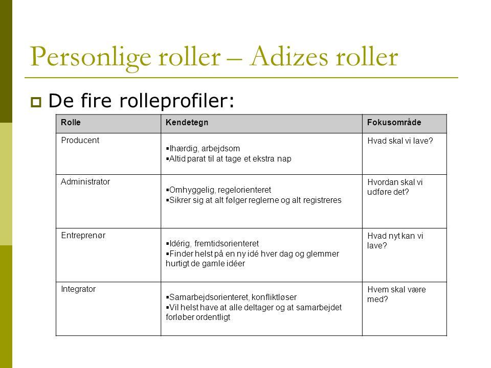 Personlige roller – Adizes roller  De fire rolleprofiler: RolleKendetegnFokusområde Producent  Ihærdig, arbejdsom  Altid parat til at tage et ekstra nap Hvad skal vi lave.