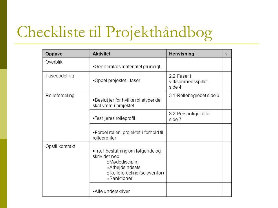 Checkliste til Projekthåndbog OpgaveAktivitetHenvisning√ Overblik  Gennemlæs materialet grundigt Faseopdeling  Opdel projektet i faser 2.2 Faser i virksomhedsspillet side 4 Rollefordeling  Beslut jer for hvilke rolletyper der skal være i projektet 3.1 Rollebegrebet side 6  Test jeres rolleprofil 3.2 Personlige roller side 7  Fordel roller i projektet i forhold til rolleprofiler Opstil kontrakt  Træf beslutning om følgende og skriv det ned: o Mødedisciplin o Arbejdsindsats o Rollefordeling (se ovenfor) o Sanktioner  Alle underskriver