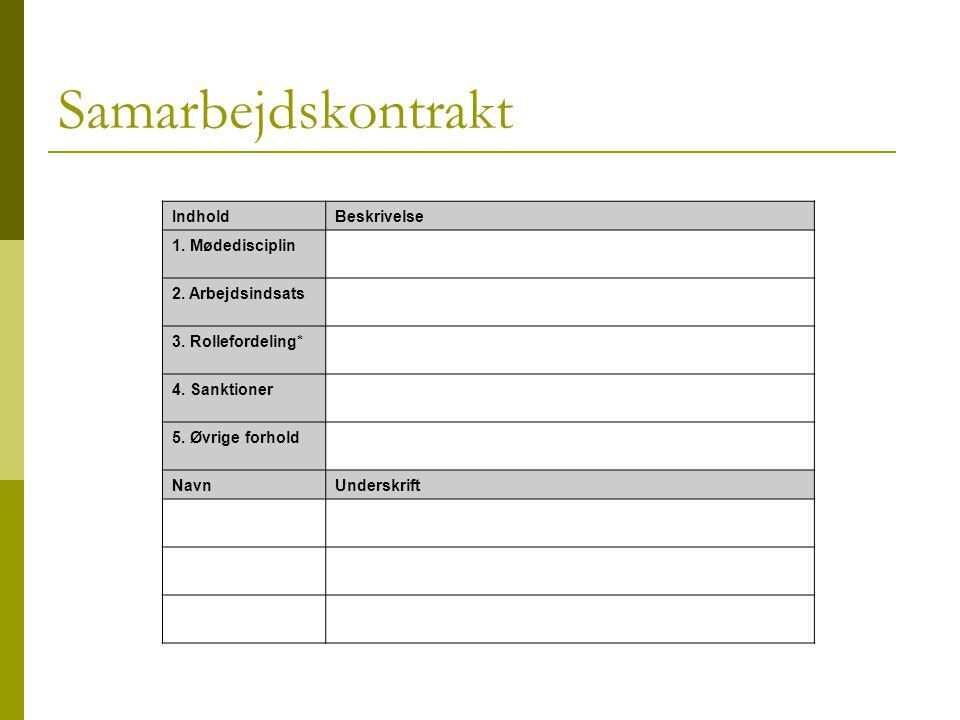 Samarbejdskontrakt IndholdBeskrivelse 1.Mødedisciplin 2.