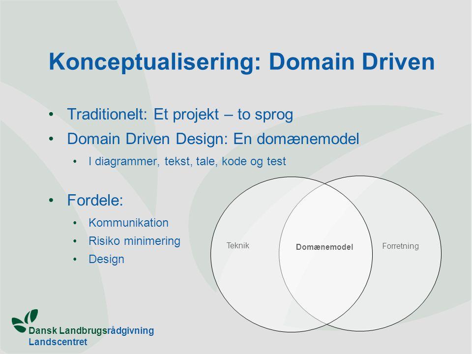 Konceptualisering: Domain Driven •Traditionelt: Et projekt – to sprog •Domain Driven Design: En domænemodel •I diagrammer, tekst, tale, kode og test •Fordele: •Kommunikation •Risiko minimering •Design Domænemodel Forretning Teknik