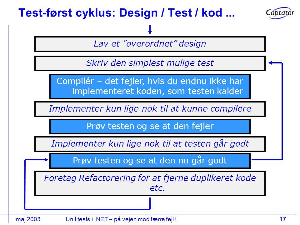 maj 2003Unit tests i.NET – på vejen mod færre fejl !17 Test-først cyklus: Design / Test / kod...