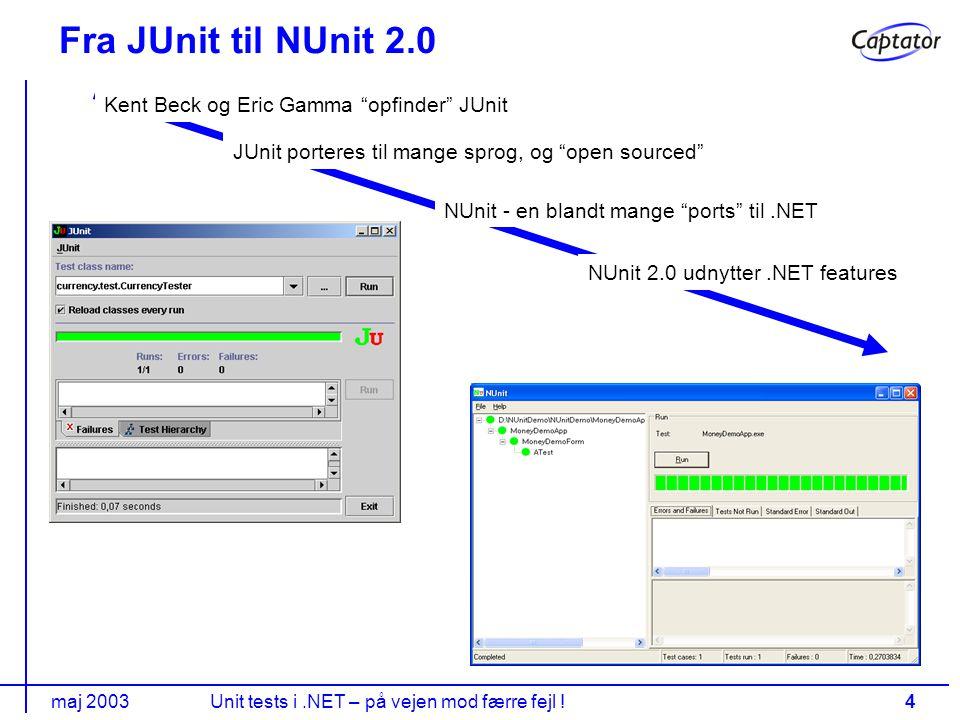 maj 2003Unit tests i.NET – på vejen mod færre fejl !4 Fra JUnit til NUnit 2.0 Kent Beck og Eric Gamma opfinder JUnit JUnit porteres til mange sprog, og open sourced NUnit - en blandt mange ports til.NET NUnit 2.0 udnytter.NET features