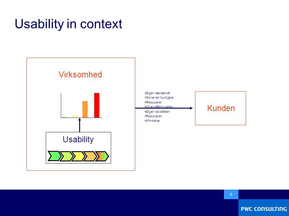  9 Usability in context Usability Virksomhed Kunden  Øger værdien af  Sikrer en hurtigere  Reducerer  Øger effektiviteten  Øger validiteten  Reducerer  Mindsker