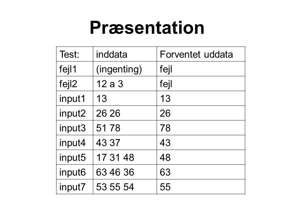 Præsentation Test:inddataForventet uddata fejl1(ingenting)fejl fejl212 a 3fejl input113 input226 input351 7878 input443 3743 input517 31 4848 input663 46 3663 input753 55 5455