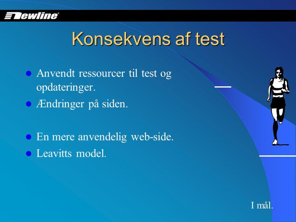 Konsekvens af test  Anvendt ressourcer til test og opdateringer.