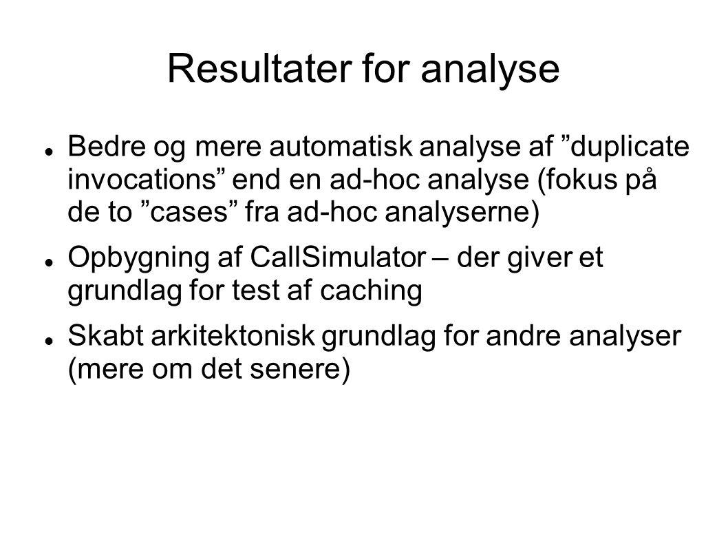Resultater for analyse  Bedre og mere automatisk analyse af duplicate invocations end en ad-hoc analyse (fokus på de to cases fra ad-hoc analyserne)  Opbygning af CallSimulator – der giver et grundlag for test af caching  Skabt arkitektonisk grundlag for andre analyser (mere om det senere)