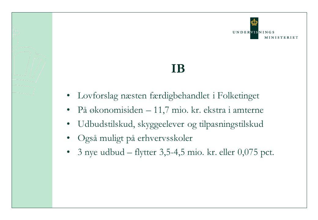 IB •Lovforslag næsten færdigbehandlet i Folketinget •På økonomisiden – 11,7 mio.