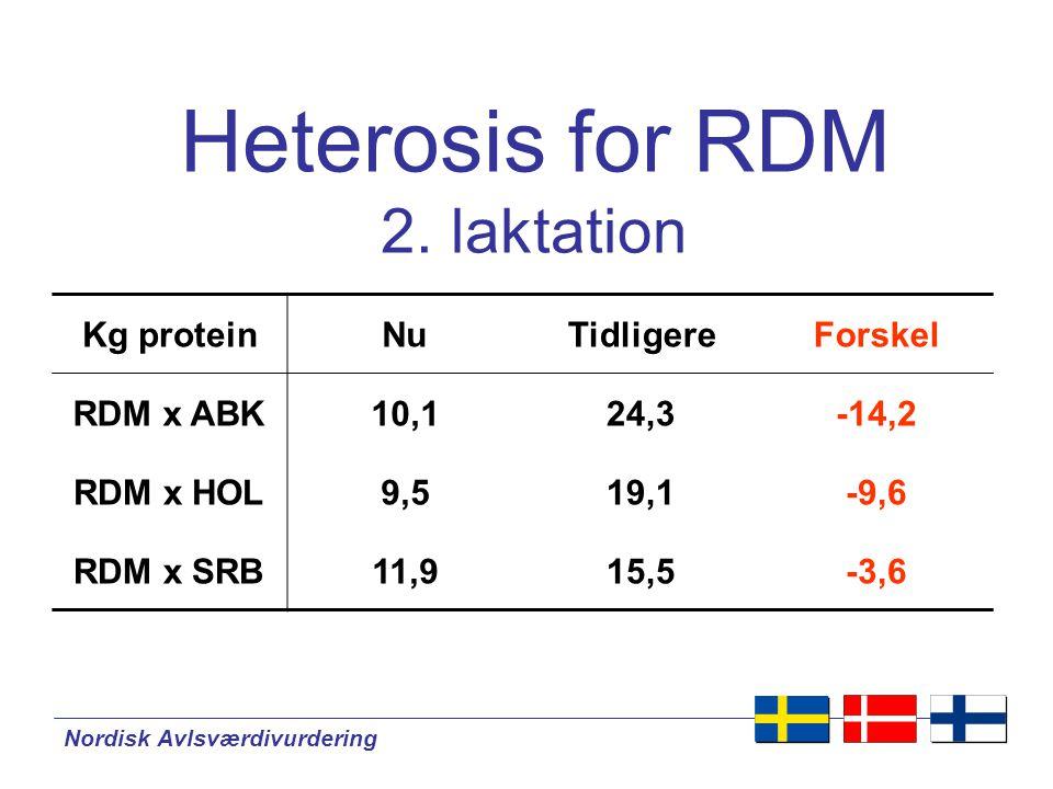 Nordisk Avlsværdivurdering Heterosis for RDM 2.