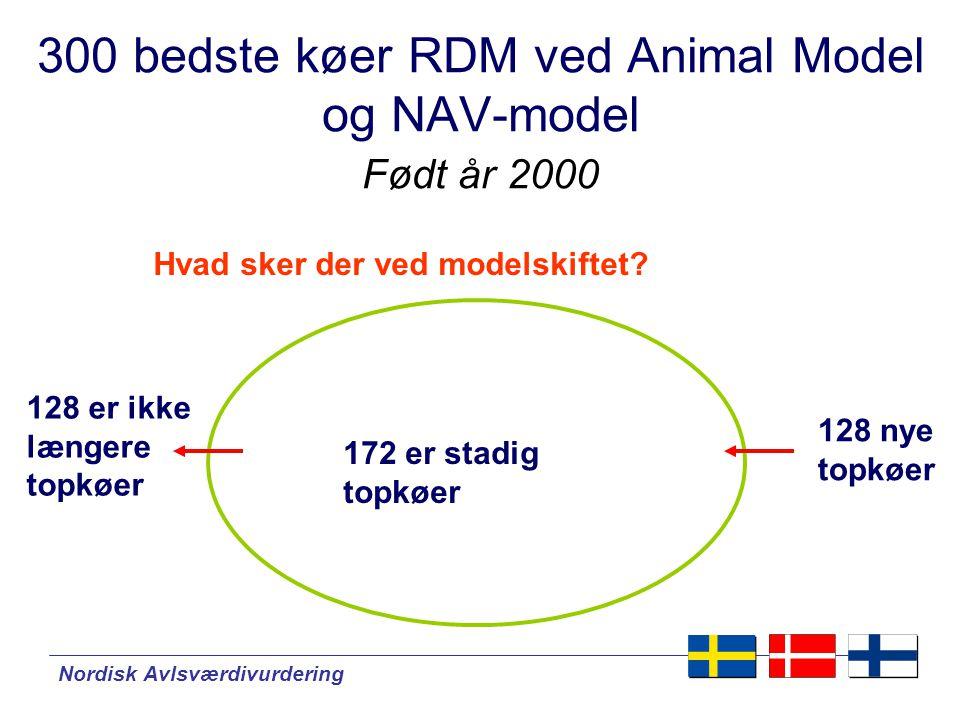 Nordisk Avlsværdivurdering 300 bedste køer RDM ved Animal Model og NAV-model Født år 2000 Hvad sker der ved modelskiftet.