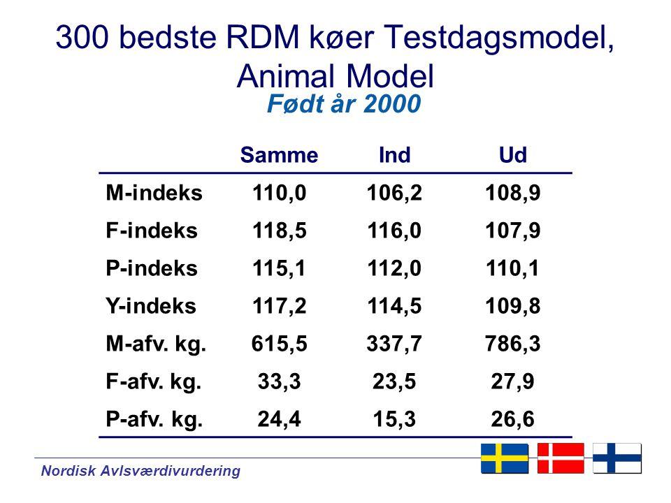Nordisk Avlsværdivurdering 300 bedste RDM køer Testdagsmodel, Animal Model SammeIndUd M-indeks110,0106,2108,9 F-indeks118,5116,0107,9 P-indeks115,1112,0110,1 Y-indeks117,2114,5109,8 M-afv.