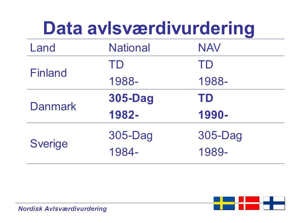 Nordisk Avlsværdivurdering Data avlsværdivurdering LandNationalNAV Finland TD 1988- TD 1988- Danmark 305-Dag 1982- TD 1990- Sverige 305-Dag 1984- 305-Dag 1989-