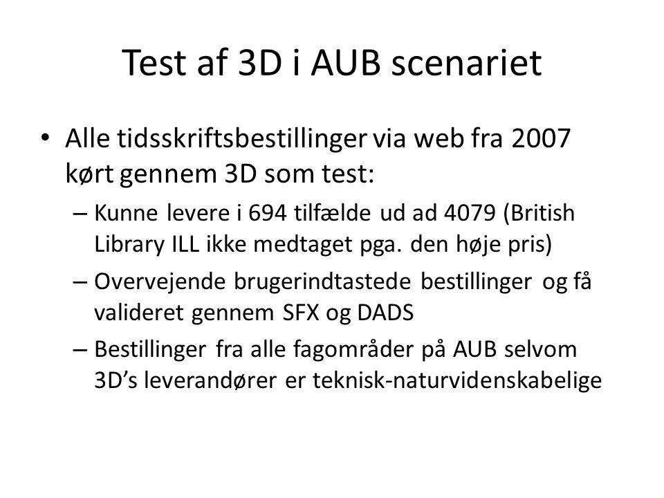 Test af 3D i AUB scenariet • Alle tidsskriftsbestillinger via web fra 2007 kørt gennem 3D som test: – Kunne levere i 694 tilfælde ud ad 4079 (British Library ILL ikke medtaget pga.