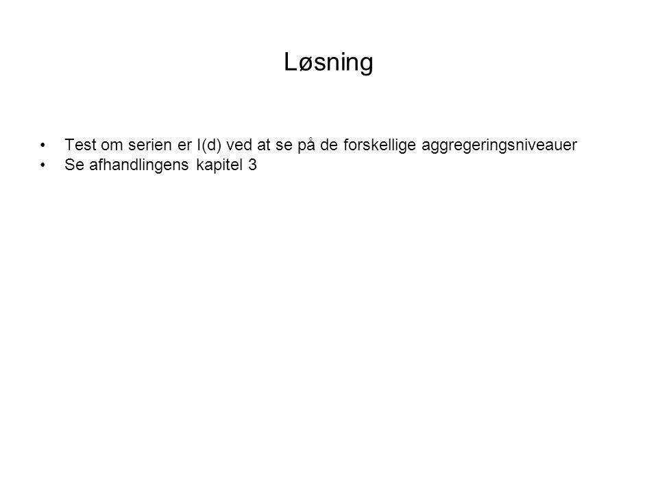 Løsning •Test om serien er I(d) ved at se på de forskellige aggregeringsniveauer •Se afhandlingens kapitel 3
