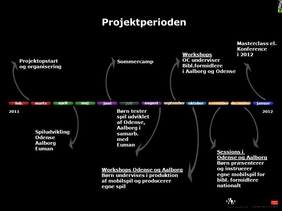 feb.marts Projektperioden aprilmaj junijuli september oktobernovemberjanuar Projektopstart og organisering Spiludvikling Odense Aalborg Euman Sommercamp Børn tester spil udviklet af Odense, Aalborg i samarb.