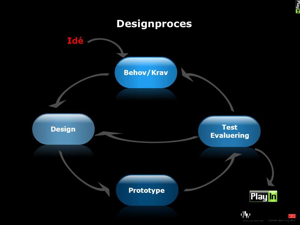 Designproces Behov/Krav Design Test Evaluering Prototype Idé Charlotte Dale – Ikt og Læring