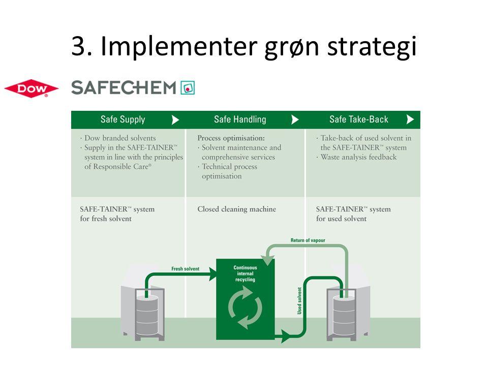 3. Implementer grøn strategi