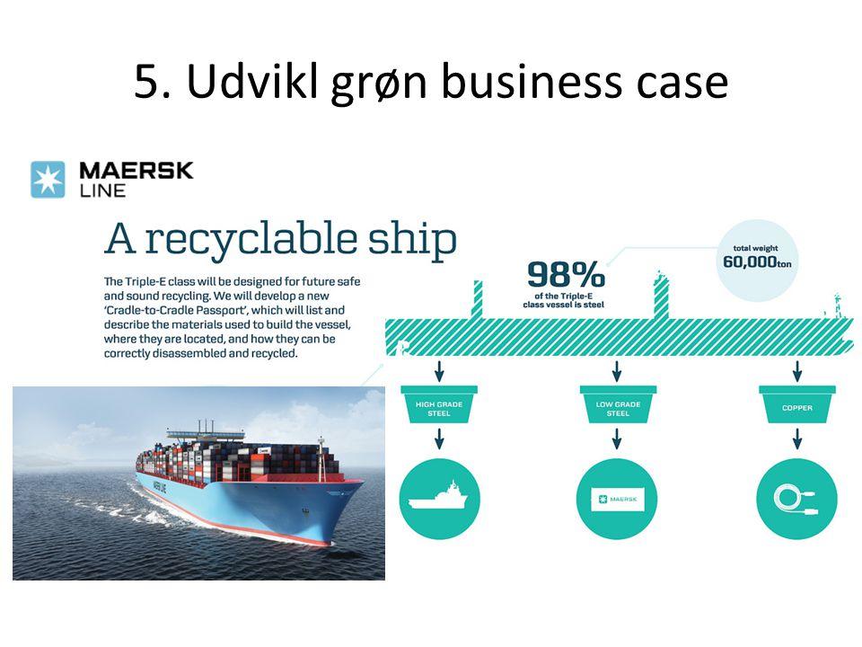 5. Udvikl grøn business case