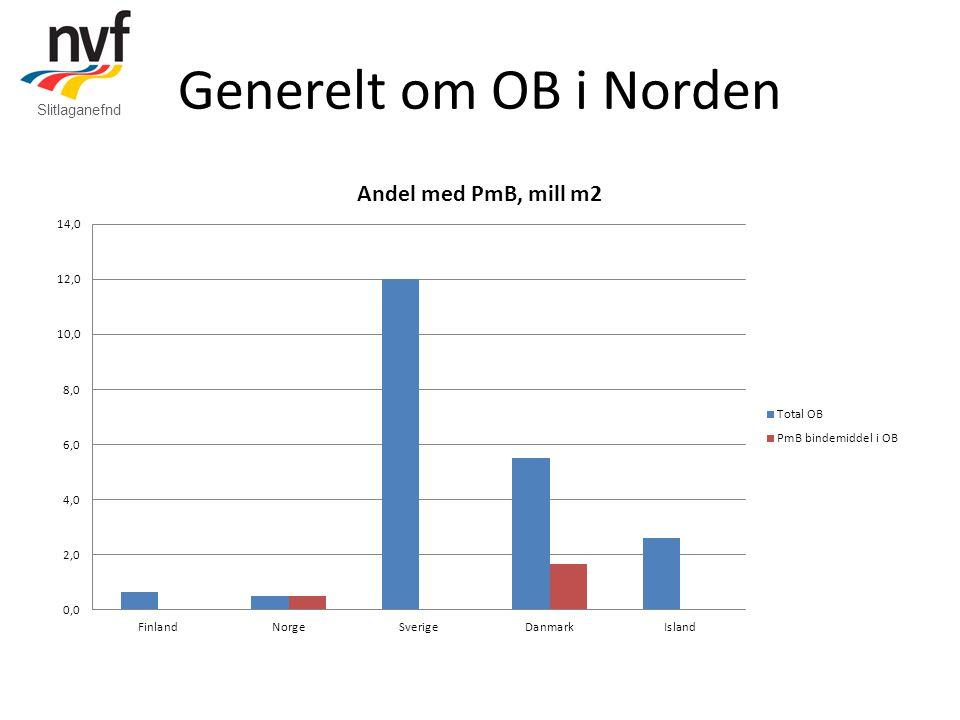 Generelt om OB i Norden Slitlaganefnd
