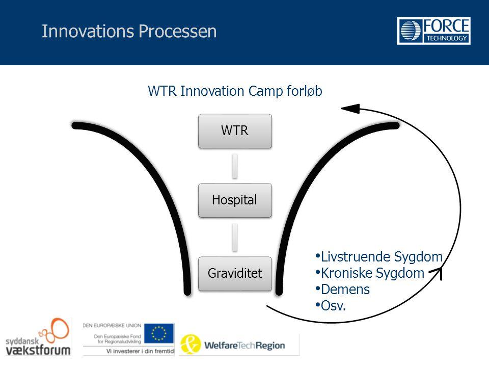 Innovations Processen WTRHospitalGraviditet WTR Innovation Camp forløb • Livstruende Sygdom • Kroniske Sygdom • Demens • Osv.