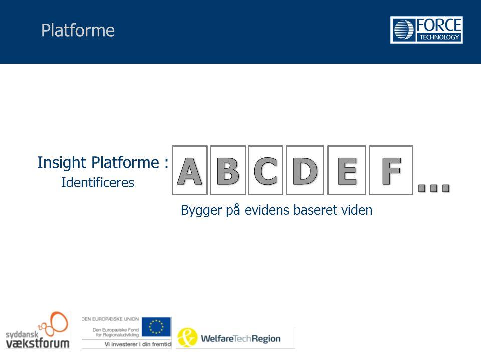 Platforme Insight Platforme : Identificeres Bygger på evidens baseret viden