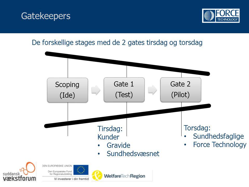 Gatekeepers Scoping (Ide) Gate 1 (Test) Gate 2 (Pilot) Tirsdag: Kunder • Gravide • Sundhedsvæsnet Torsdag: • Sundhedsfaglige • Force Technology De forskellige stages med de 2 gates tirsdag og torsdag