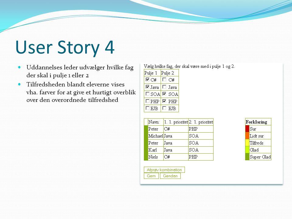 User Story 4  Uddannelses leder udvælger hvilke fag der skal i pulje 1 eller 2  Tilfredsheden blandt eleverne vises vha.