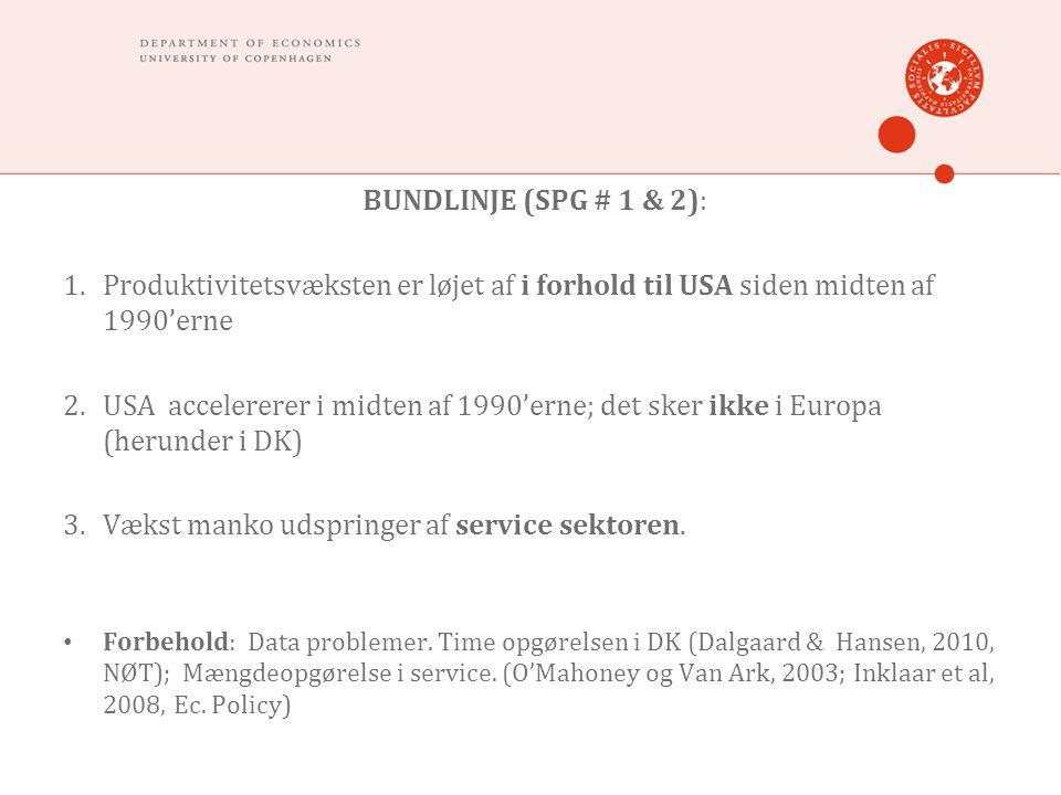 BUNDLINJE (SPG # 1 & 2): 1.Produktivitetsvæksten er løjet af i forhold til USA siden midten af 1990'erne 2.USA accelererer i midten af 1990'erne; det sker ikke i Europa (herunder i DK) 3.Vækst manko udspringer af service sektoren.