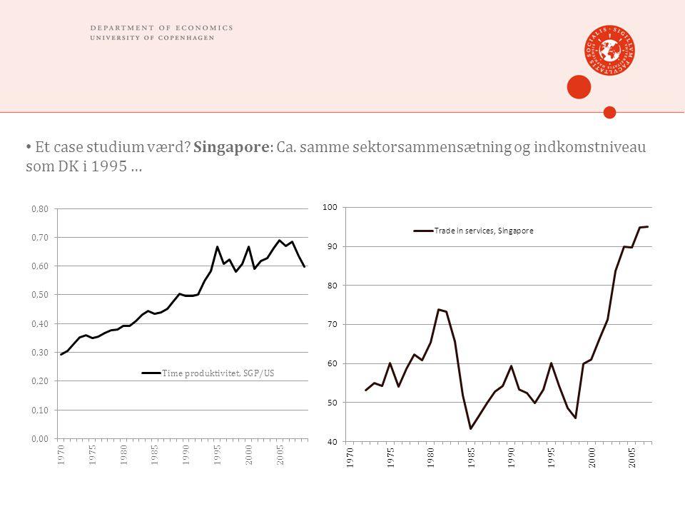 • Et case studium værd Singapore: Ca. samme sektorsammensætning og indkomstniveau som DK i 1995 …