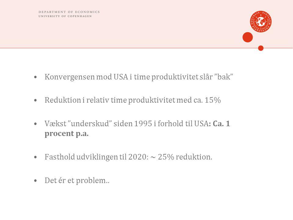 •Konvergensen mod USA i time produktivitet slår bak •Reduktion i relativ time produktivitet med ca.