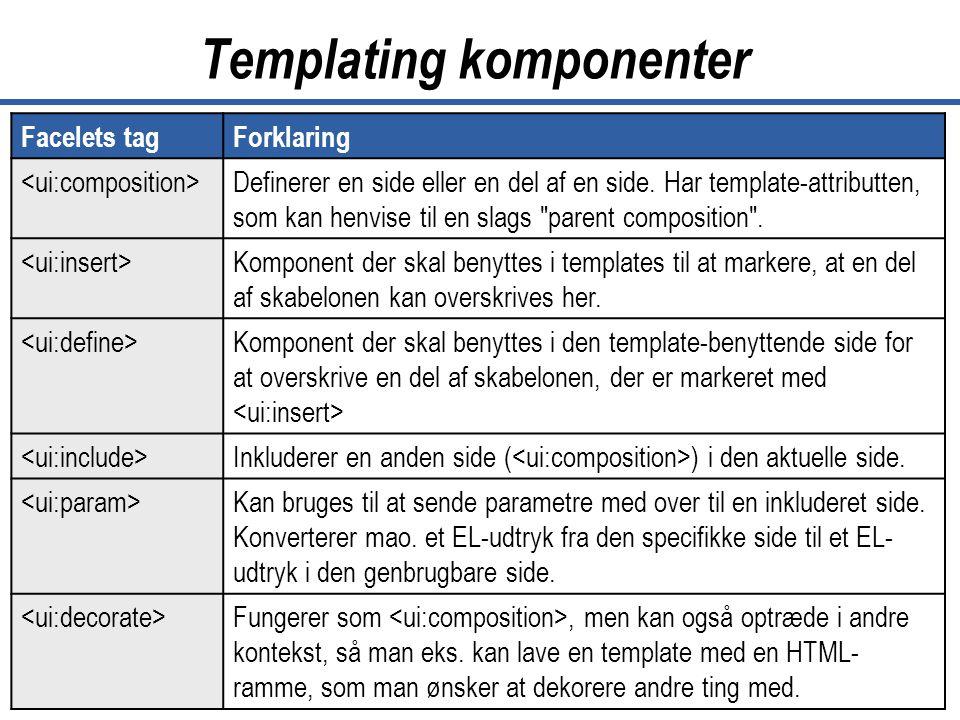 22 Facelets Copyright © Lund & Bendsen A/S Templating komponenter Facelets tagForklaring Definerer en side eller en del af en side.