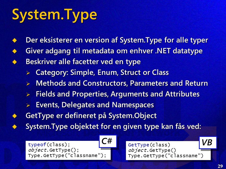 29 System.Type  Der eksisterer en version af System.Type for alle typer  Giver adgang til metadata om enhver.NET datatype  Beskriver alle facetter ved en type  Category: Simple, Enum, Struct or Class  Methods and Constructors, Parameters and Return  Fields and Properties, Arguments and Attributes  Events, Delegates and Namespaces  GetType er defineret på System.Object  System.Type objektet for en given type kan fås ved: typeof(class); object.GetType(); Type.GetType( classname ); typeof(class); object.GetType(); Type.GetType( classname ); GetType(class) object.GetType() Type.GetType( classname ) GetType(class) object.GetType() Type.GetType( classname ) VB C#