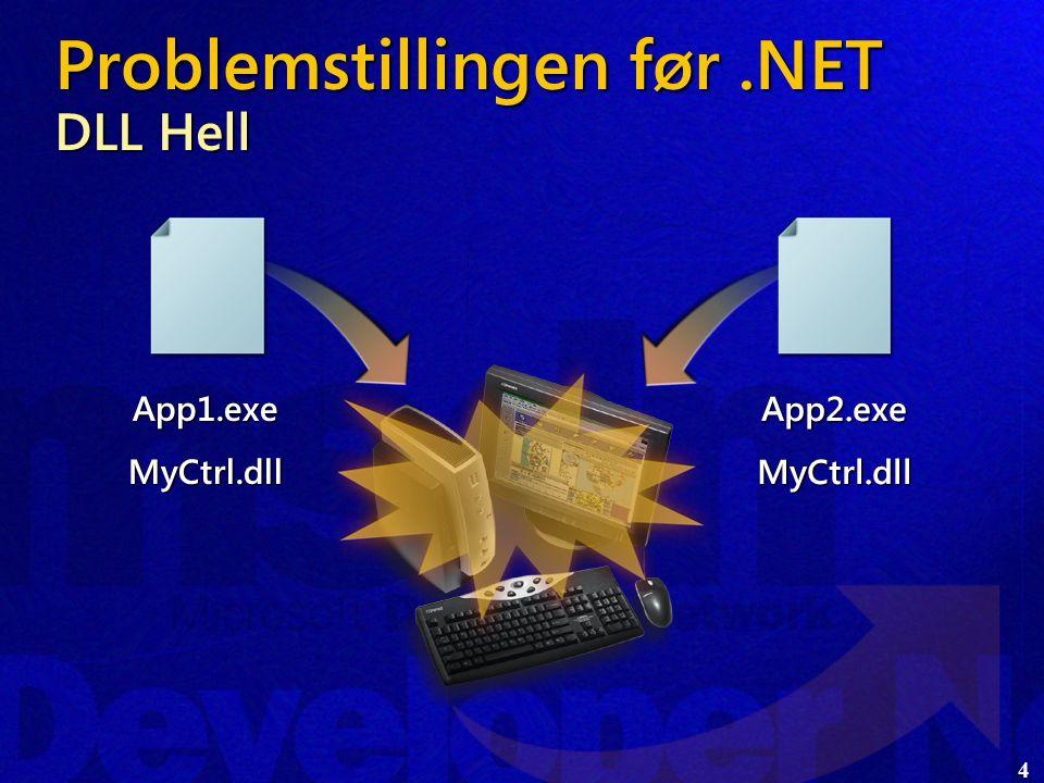 4 Problemstillingen før.NET DLL Hell App1.exeMyCtrl.dll App2.exeMyCtrl.dll