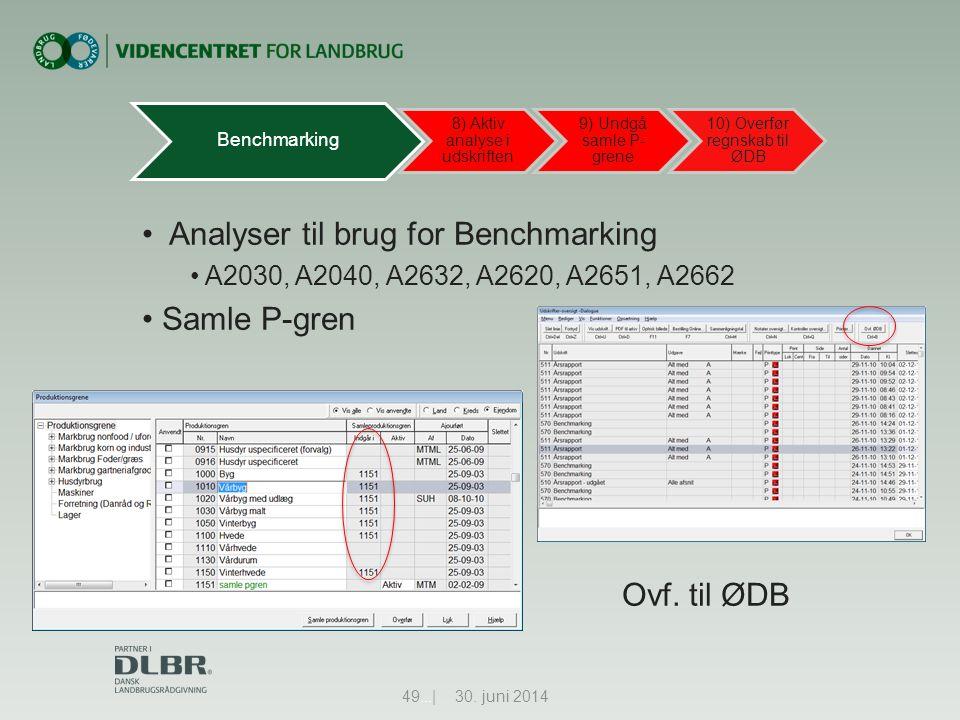 • Analyser til brug for Benchmarking • A2030, A2040, A2632, A2620, A2651, A2662 • Samle P-gren • Ovf.