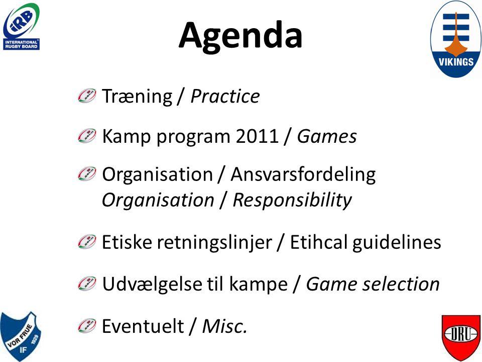 Agenda Træning / Practice Kamp program 2011 / Games Udvælgelse til kampe / Game selection Organisation / Ansvarsfordeling Organisation / Responsibility Etiske retningslinjer / Etihcal guidelines Eventuelt / Misc.