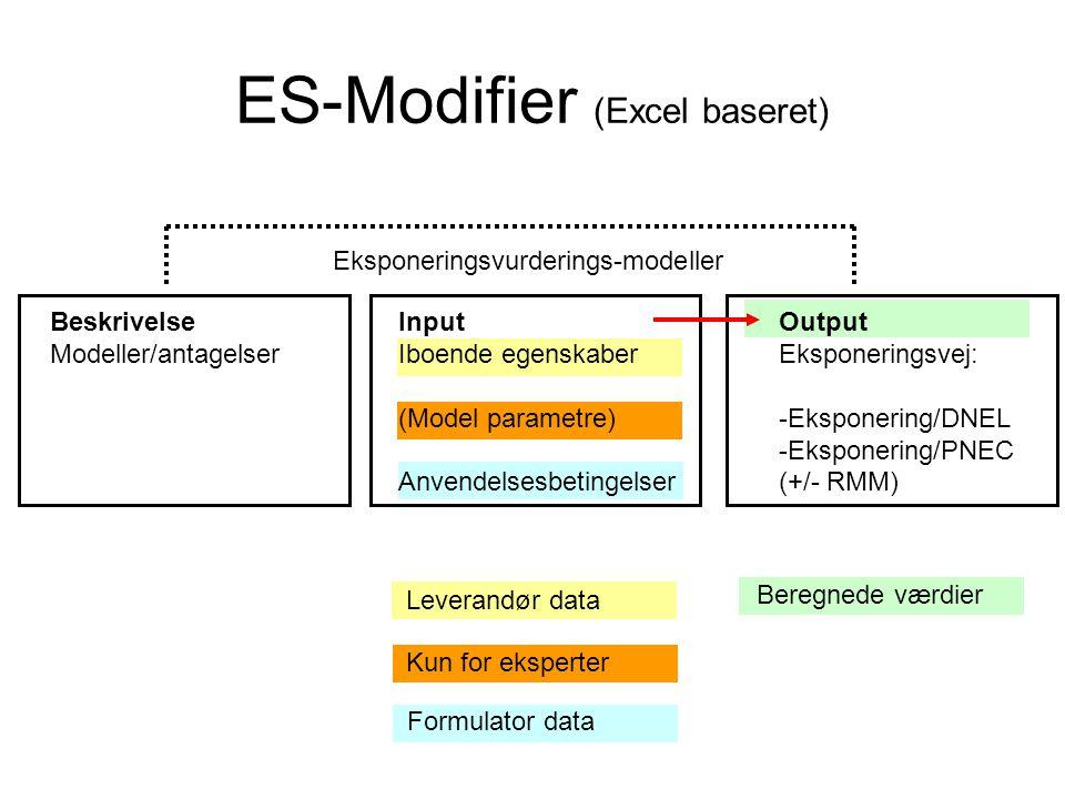 ES-Modifier (Excel baseret) Input Iboende egenskaber (Model parametre) Anvendelsesbetingelser Beskrivelse Modeller/antagelser Output Eksponeringsvej: -Eksponering/DNEL -Eksponering/PNEC (+/- RMM) Leverandør data Kun for eksperter Formulator data Beregnede værdier Eksponeringsvurderings-modeller
