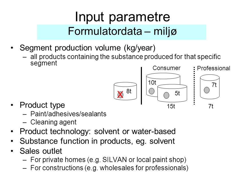 Input parametre Formulatordata – miljø •Segment production volume (kg/year) –all products containing the substance produced for that specific segment •Product type –Paint/adhesives/sealants –Cleaning agent •Product technology: solvent or water-based •Substance function in products, eg.