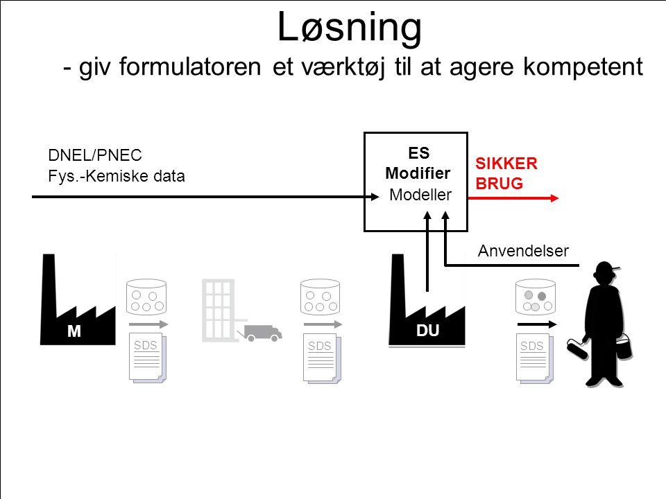 DU ES SDS ES SDS ES SDS DU Løsning - giv formulatoren et værktøj til at agere kompetent Anvendelser ES Modifier DNEL/PNEC Fys.-Kemiske data Modeller SIKKER BRUG DU M