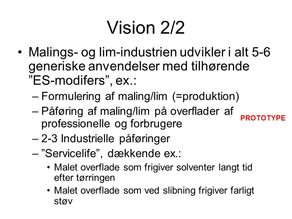 Vision 2/2 •Malings- og lim-industrien udvikler i alt 5-6 generiske anvendelser med tilhørende ES-modifers , ex.: –Formulering af maling/lim (=produktion) –Påføring af maling/lim på overflader af professionelle og forbrugere –2-3 Industrielle påføringer – Servicelife , dækkende ex.: •Malet overflade som frigiver solventer langt tid efter tørringen •Malet overflade som ved slibning frigiver farligt støv PROTOTYPE